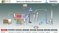 Σύστημα παραγωγής υπέρθερμου νερού με χρήση βιομάζας