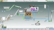 Σύστημα παραγωγης κορεσμένου ατμού με χρήση βιομάζας.